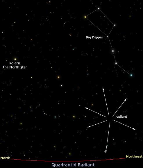 hujan meteor quadrantids